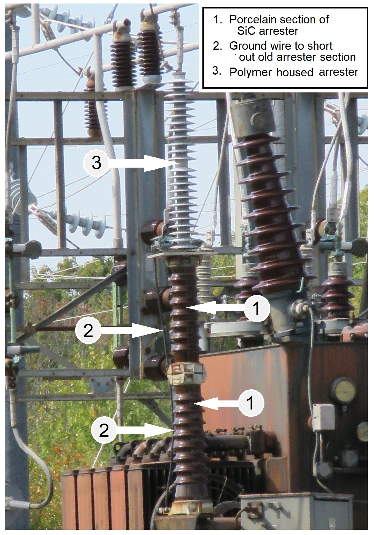 Old SiC Arresters used as Pedestals.jpg